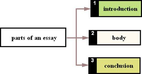 Sample thesis on electronics